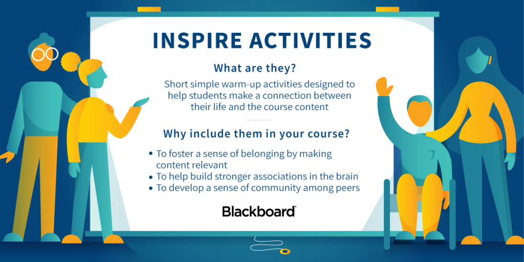 Graphic describes what Inspire Activities are and why they should be included in courses today